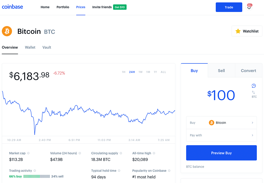 Coinbase Cryptocurrency Facts