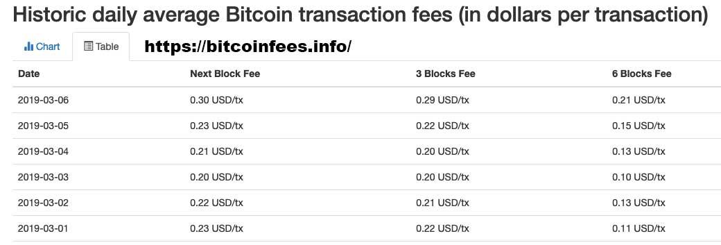 tx bitcoin geriausia bitcoin prekybos piniginė